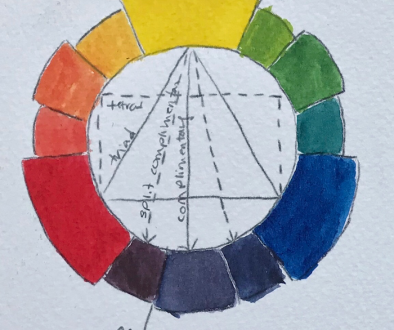 Color Wheel - Watercolor Set 1